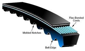 Gates AX21 Cogged Classic V-Belt