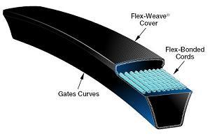 Metric V-Belts